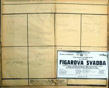 14. - 19. 2. 1932