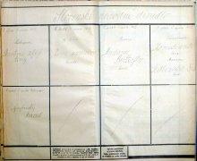 30. 3. - 3. 4. 1932